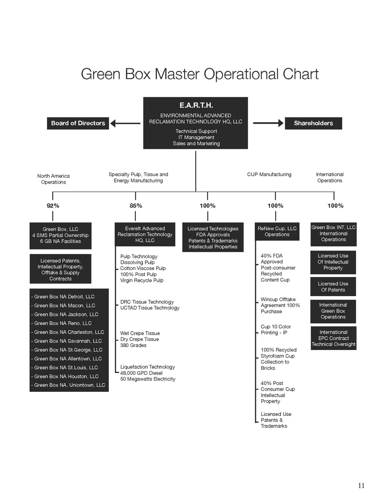 11 Green Box Color Brochure