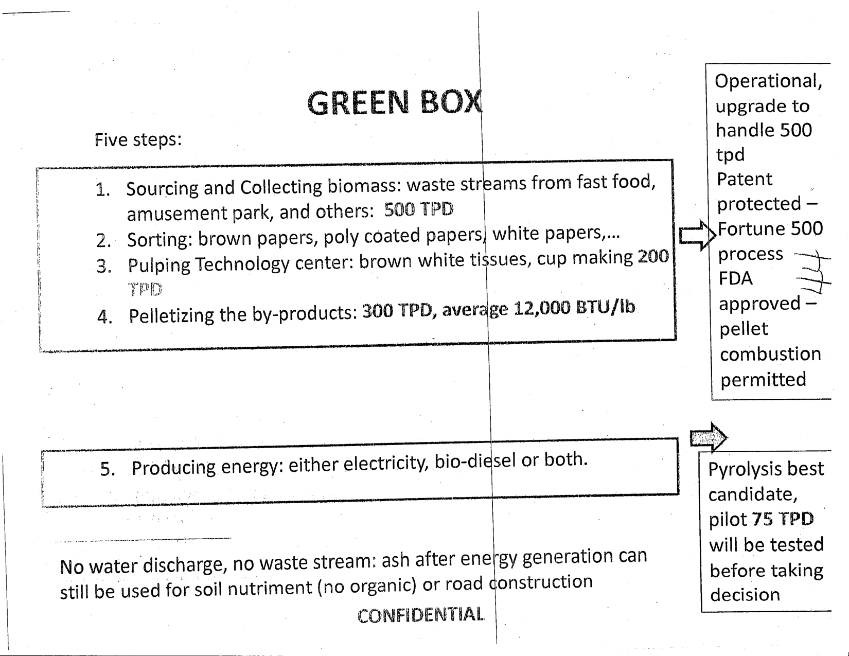 4 GREEN BOX NA PYROLYSIS brochure